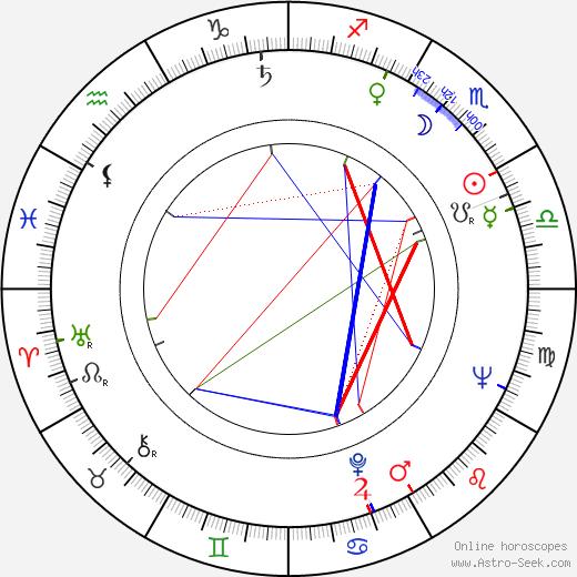 Maurice Sherbanee birth chart, Maurice Sherbanee astro natal horoscope, astrology