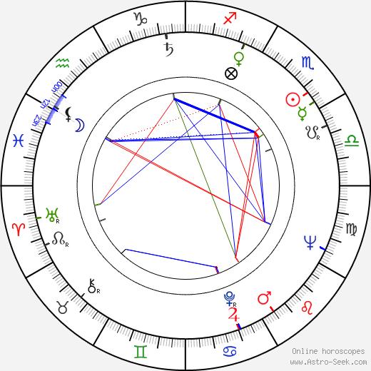 Michael Collins tema natale, oroscopo, Michael Collins oroscopi gratuiti, astrologia