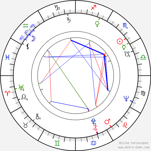 Néstor Almendros tema natale, oroscopo, Néstor Almendros oroscopi gratuiti, astrologia