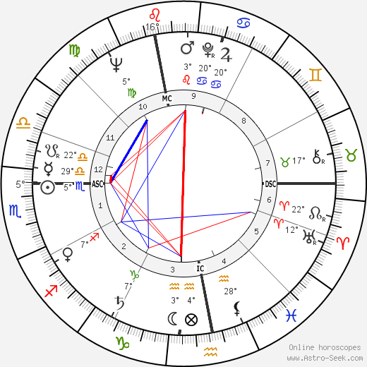 Niki De Saint Phalle tema natale, biography, Biografia da Wikipedia 2019, 2020