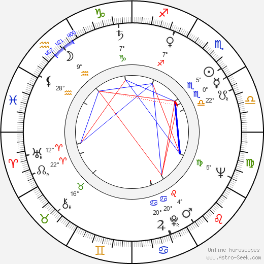 Omara Portuondo birth chart, biography, wikipedia 2019, 2020