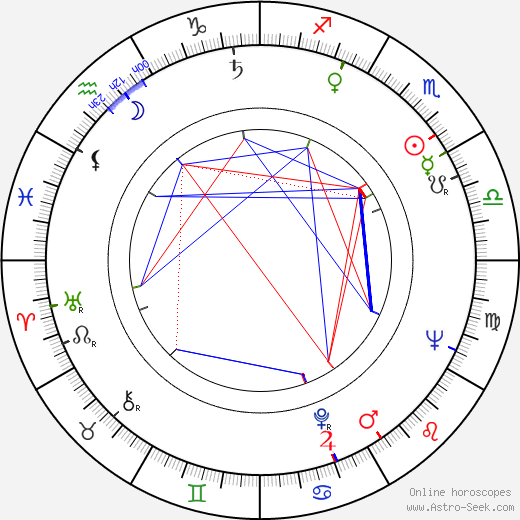 Omara Portuondo birth chart, Omara Portuondo astro natal horoscope, astrology