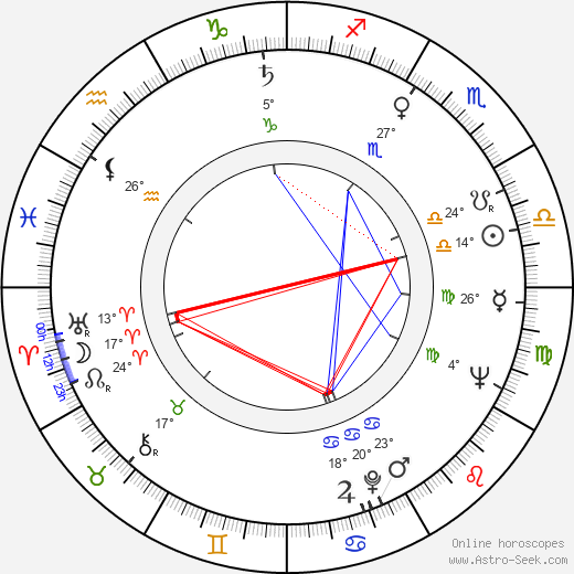 Tôru Takemitsu birth chart, biography, wikipedia 2019, 2020