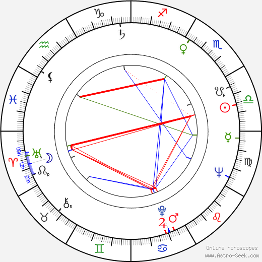 Tôru Takemitsu astro natal birth chart, Tôru Takemitsu horoscope, astrology