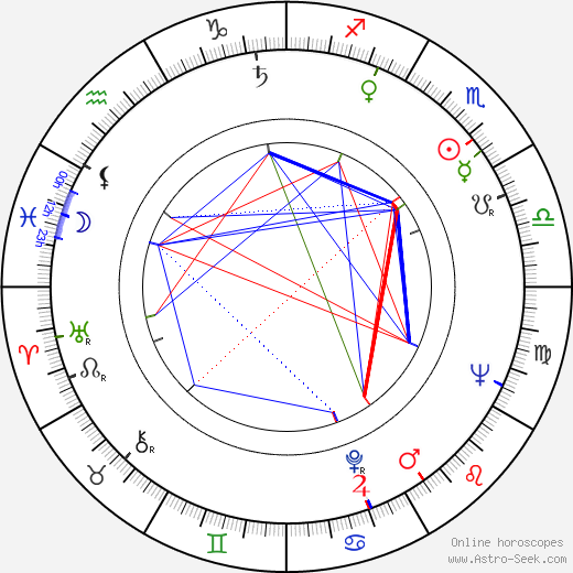Franz Josef Gottlieb tema natale, oroscopo, Franz Josef Gottlieb oroscopi gratuiti, astrologia