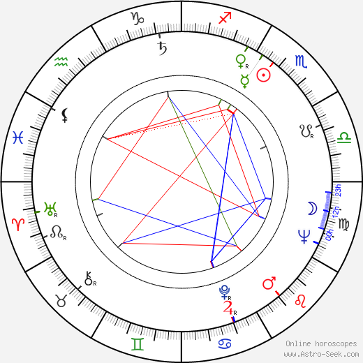 Jean Chapot день рождения гороскоп, Jean Chapot Натальная карта онлайн