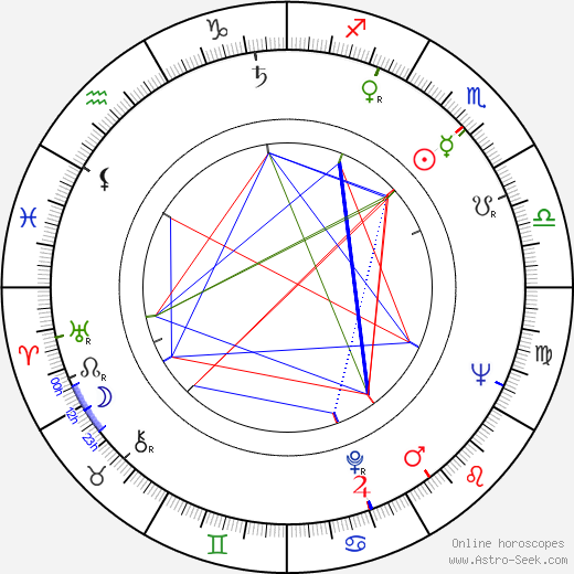 Joaquín Martínez birth chart, Joaquín Martínez astro natal horoscope, astrology