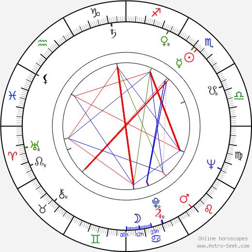 Josef Vinklář astro natal birth chart, Josef Vinklář horoscope, astrology