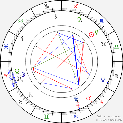 Kate Reid birth chart, Kate Reid astro natal horoscope, astrology
