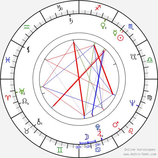 Kazuo Kuroki birth chart, Kazuo Kuroki astro natal horoscope, astrology