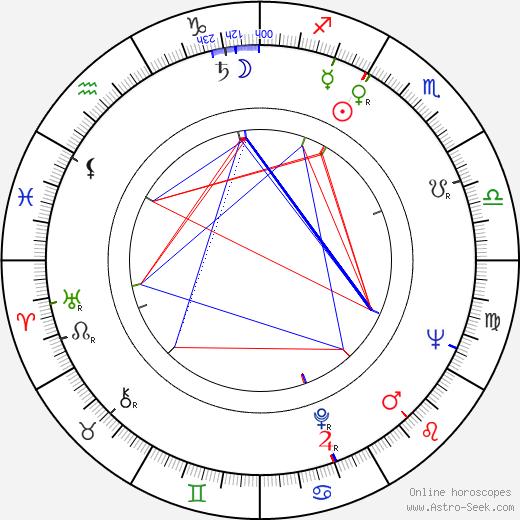 Leo Nordberg tema natale, oroscopo, Leo Nordberg oroscopi gratuiti, astrologia