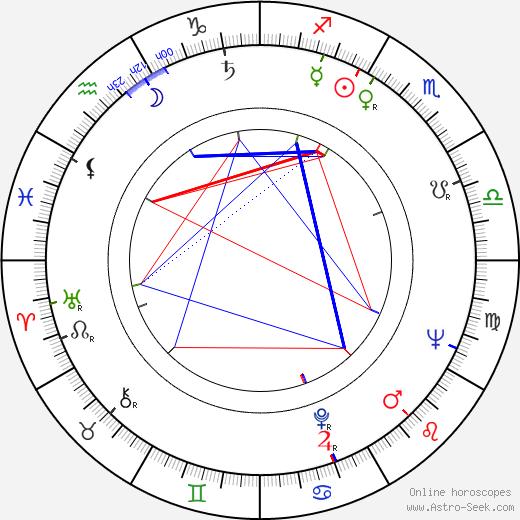 Luigi Vannucchi tema natale, oroscopo, Luigi Vannucchi oroscopi gratuiti, astrologia