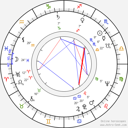 Natasha Parry birth chart, biography, wikipedia 2019, 2020