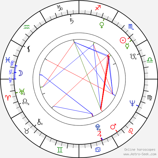 Natasha Parry astro natal birth chart, Natasha Parry horoscope, astrology