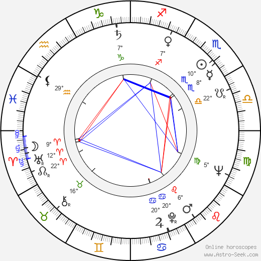 Peggy McCay birth chart, biography, wikipedia 2018, 2019