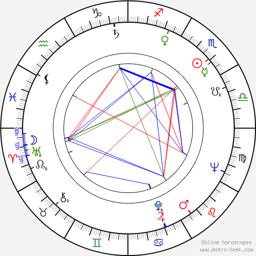 Peggy McCay astro natal birth chart, Peggy McCay horoscope, astrology