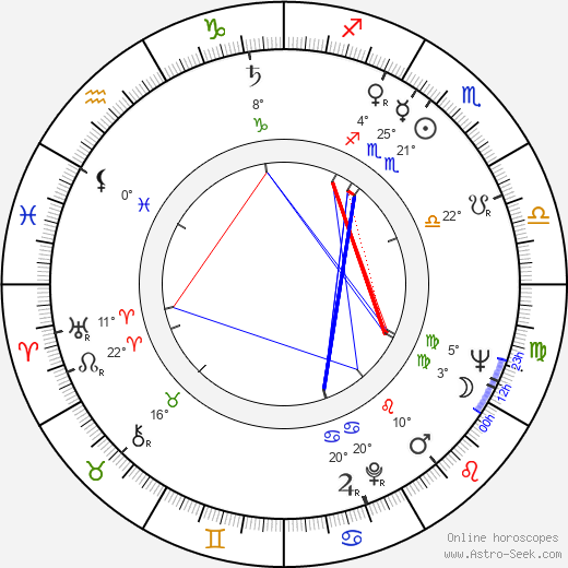 Richard Adam birth chart, biography, wikipedia 2018, 2019