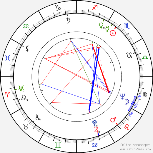 Richard Adam astro natal birth chart, Richard Adam horoscope, astrology