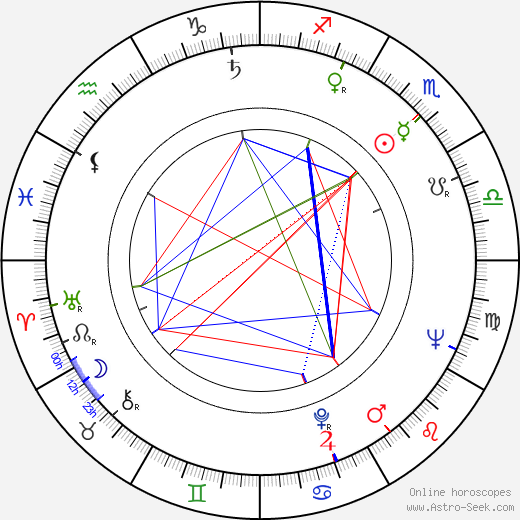 Richard Davalos tema natale, oroscopo, Richard Davalos oroscopi gratuiti, astrologia