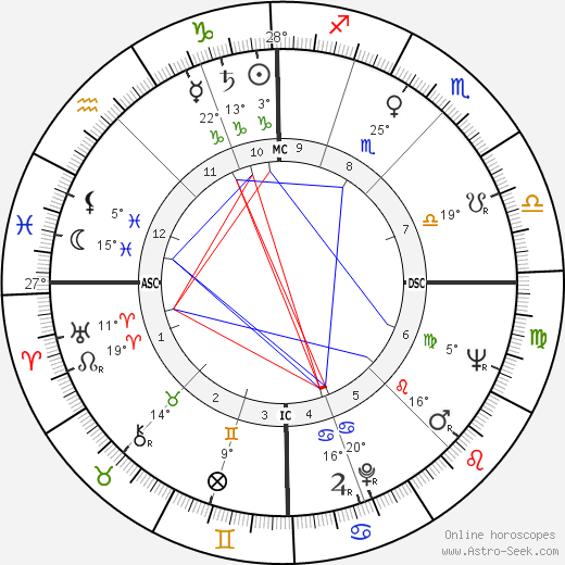 Jean Ferrat birth chart, biography, wikipedia 2017, 2018