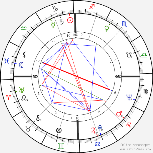 Jean Ferrat astro natal birth chart, Jean Ferrat horoscope, astrology