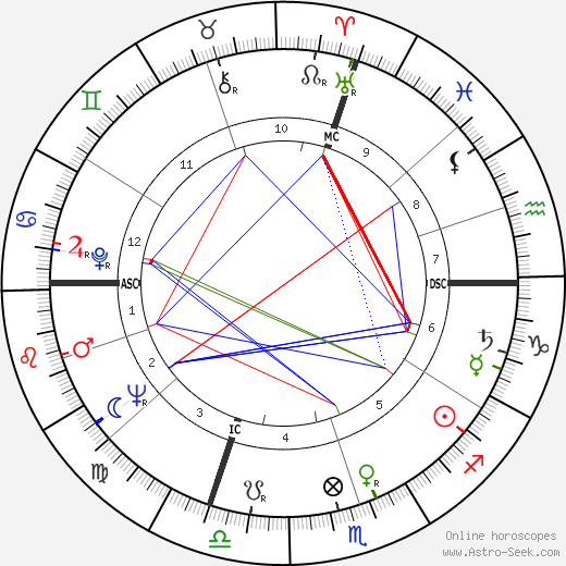 Jean-Louis Trintignant astro natal birth chart, Jean-Louis Trintignant horoscope, astrology
