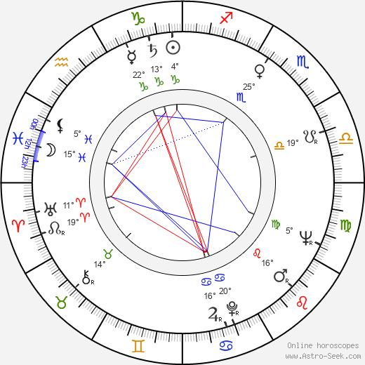 Marisa Prado birth chart, biography, wikipedia 2019, 2020