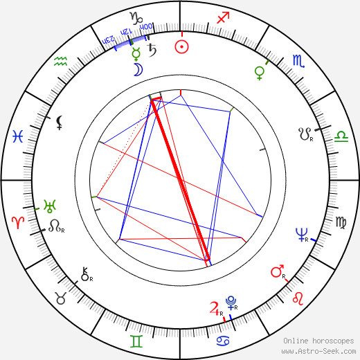 Phil Roman день рождения гороскоп, Phil Roman Натальная карта онлайн