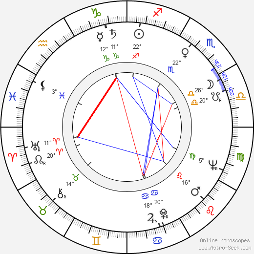 Reijo Koukonen birth chart, biography, wikipedia 2019, 2020