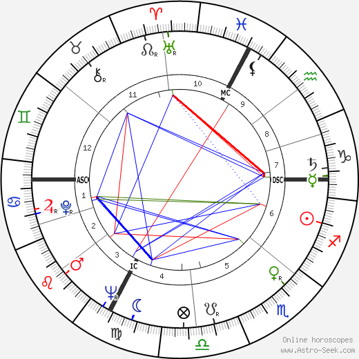 Tiodmir Zambujo birth chart, Tiodmir Zambujo astro natal horoscope, astrology