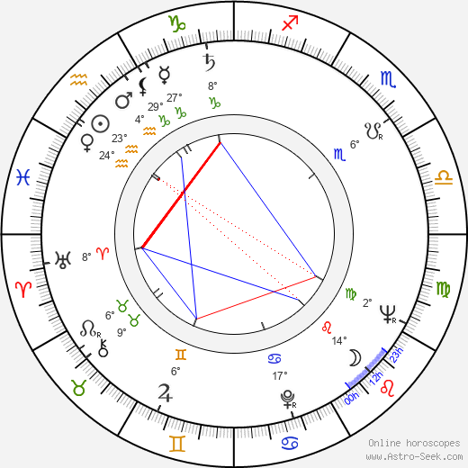 Arlen Specter birth chart, biography, wikipedia 2018, 2019