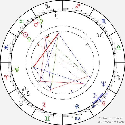 Arlen Specter astro natal birth chart, Arlen Specter horoscope, astrology
