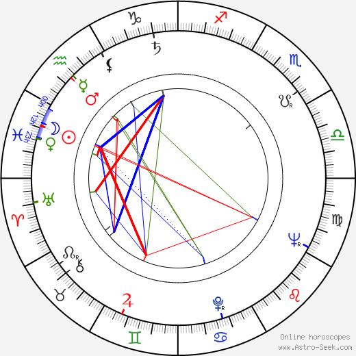Arne Weise astro natal birth chart, Arne Weise horoscope, astrology
