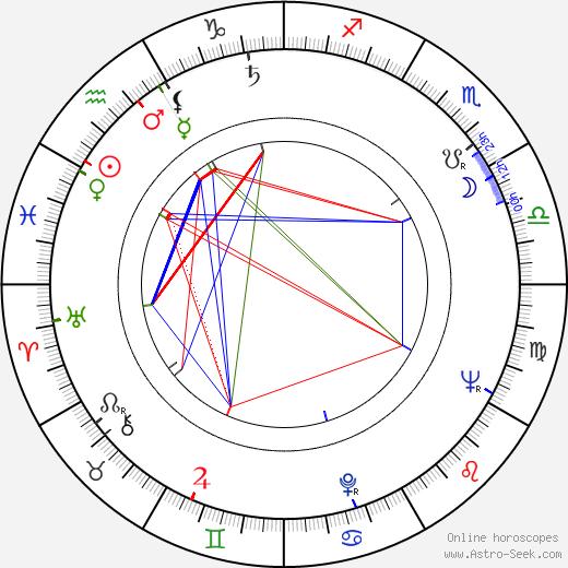 Ed McCready birth chart, Ed McCready astro natal horoscope, astrology