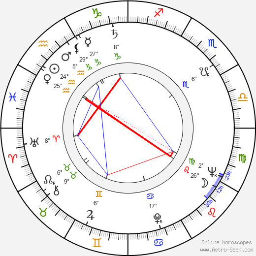 Frank Buxton birth chart, biography, wikipedia 2019, 2020