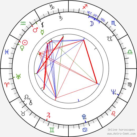 Gianfranco Parolini tema natale, oroscopo, Gianfranco Parolini oroscopi gratuiti, astrologia