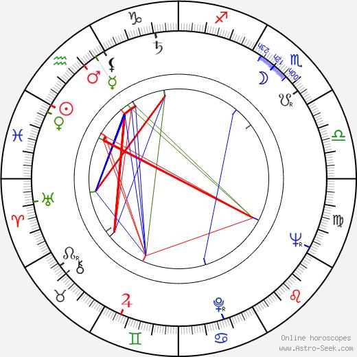 Jaroslav Tomsa tema natale, oroscopo, Jaroslav Tomsa oroscopi gratuiti, astrologia