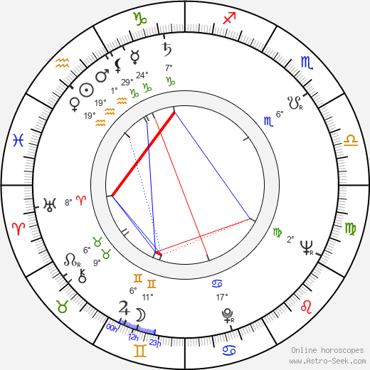 Jiří Šebánek birth chart, biography, wikipedia 2019, 2020