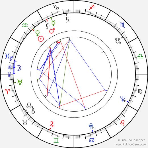 Krzysztof Chamiec astro natal birth chart, Krzysztof Chamiec horoscope, astrology