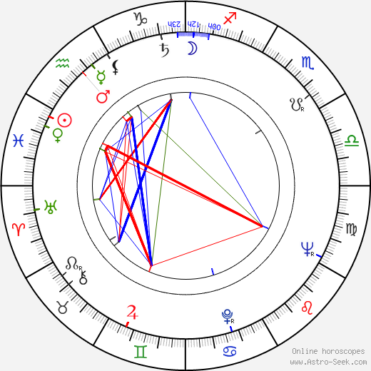 Raimo Virtanen birth chart, Raimo Virtanen astro natal horoscope, astrology