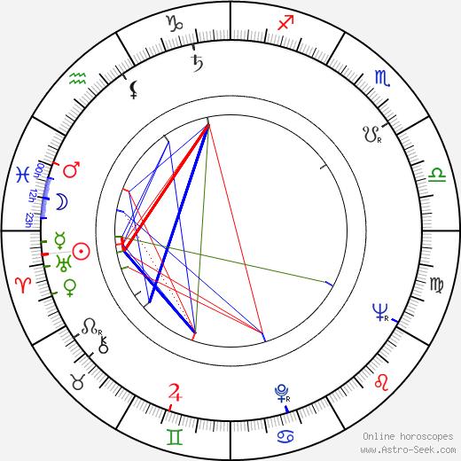 Albert S. Ruddy astro natal birth chart, Albert S. Ruddy horoscope, astrology