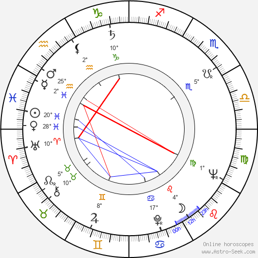 Arthur Fuhrmann tema natale, biography, Biografia da Wikipedia 2020, 2021
