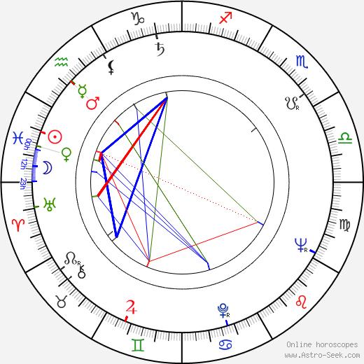 John Hayes день рождения гороскоп, John Hayes Натальная карта онлайн