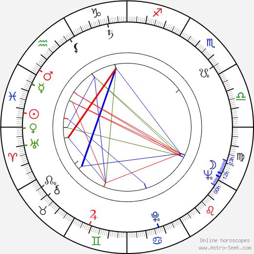Josef Bárta tema natale, oroscopo, Josef Bárta oroscopi gratuiti, astrologia