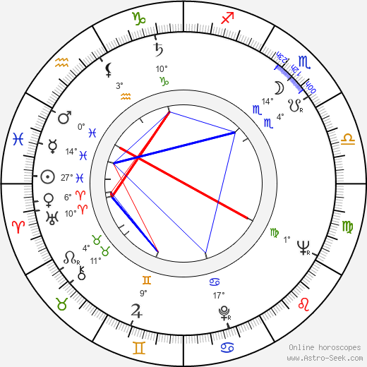 Józef Zbiróg birth chart, biography, wikipedia 2017, 2018