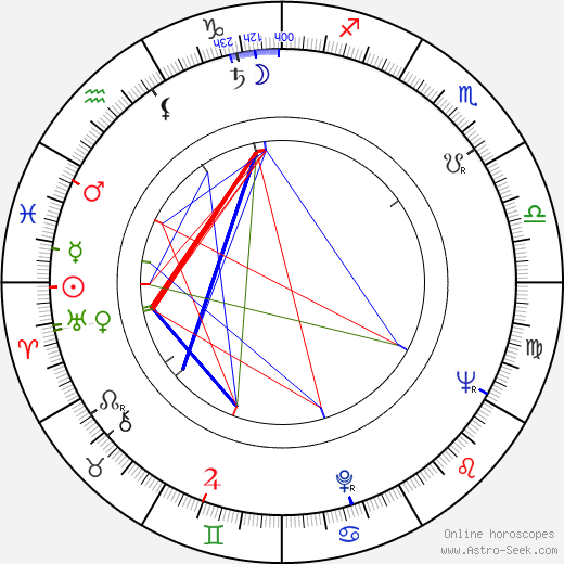 Monah Delacy birth chart, Monah Delacy astro natal horoscope, astrology