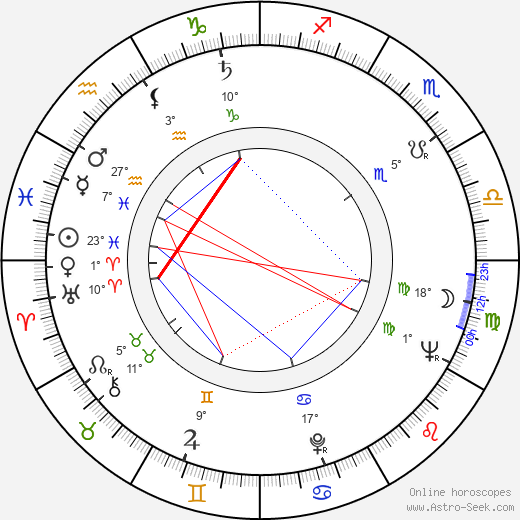 Oskar Hák birth chart, biography, wikipedia 2017, 2018