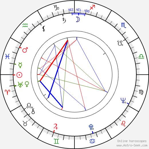 Otis Spann tema natale, oroscopo, Otis Spann oroscopi gratuiti, astrologia