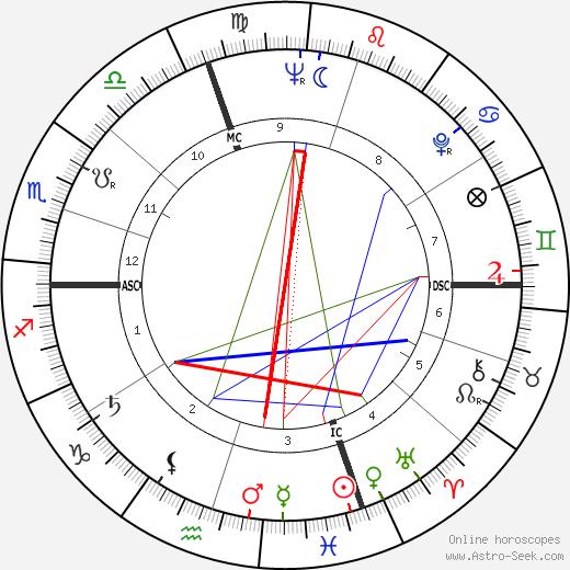 Serge Marquand astro natal birth chart, Serge Marquand horoscope, astrology