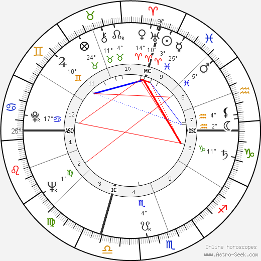 Steve McQueen birth chart, biography, wikipedia 2019, 2020